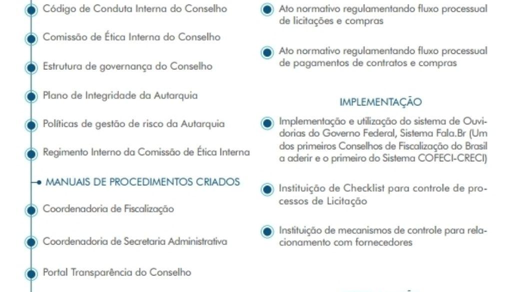Relatorio de gestão CRECIDF 2020.pdf_page_09