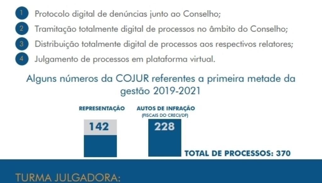 Relatorio de gestão CRECIDF 2020.pdf_page_13