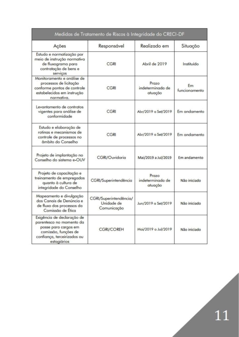 PLANO DE INTEGRIDADE.pdf_page_15